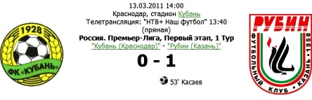Алан КАСАЕВ открыл счет забитым голам в новом сезоне