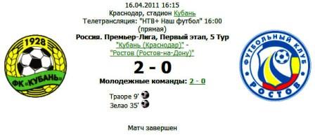 Давид ЦОРАЕВ поучаствовал в третьей победе «Кубани»