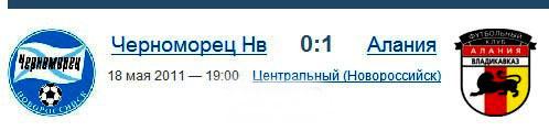 Бикмаев забивает, «Алания» побеждает