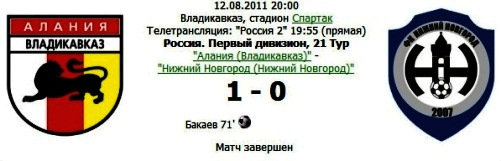 Гол Михаила БАКАЕВА привел «Аланию» к победе