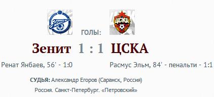 CSKA - Zen-1