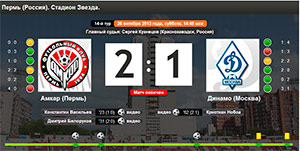 Дисквалификация Черчесова не помешала «Амкару» одержать очередную победу