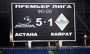Трио осетинских легионеров отстранено от тренировок и матчей «Кайрата»